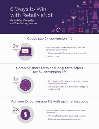 [Infographic] How to Increase Conversion