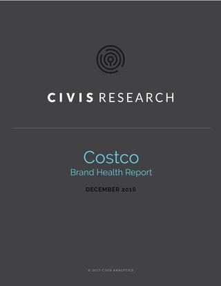 Costco Brand Health Report