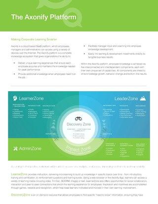 Axonify Platform Overview