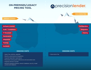 PrecisionLender vs. an On-Premises Legacy Pricing Tool [Infographic]