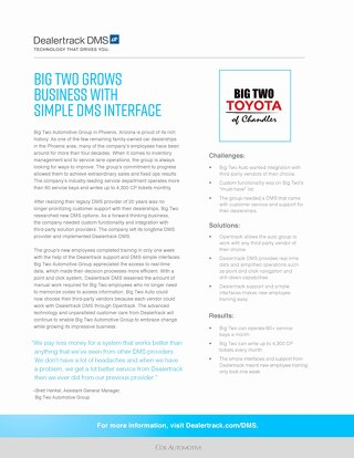 Big Two Toyota Case Study