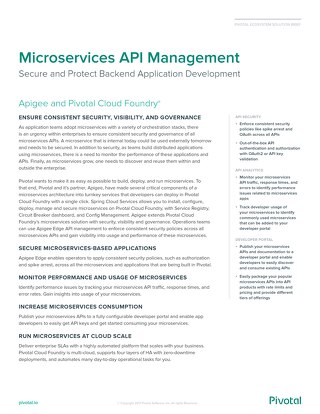 Microservices API Management