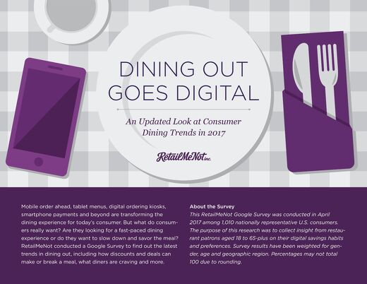 Dining Goes Digital