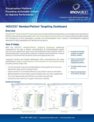 INDICES® Member/Patient Targeting Dashboard