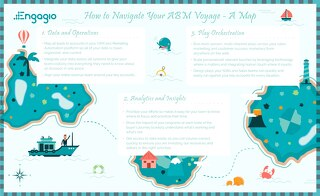How to Navigate Your Account Based Marketing Voyage –A Map