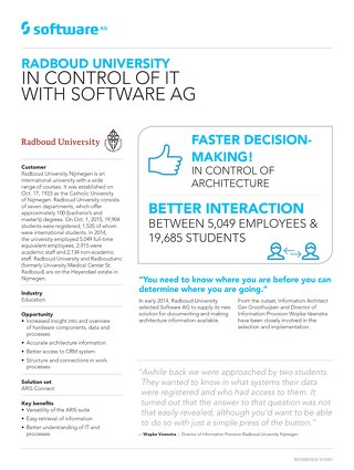 Radboud University: In control of IT with Software AG