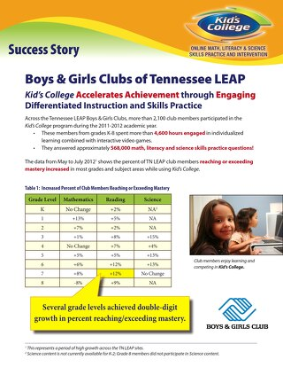 LEAP Boys & Girls Clubs, TN