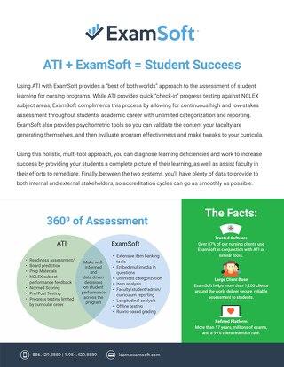 ATI + ExamSoft