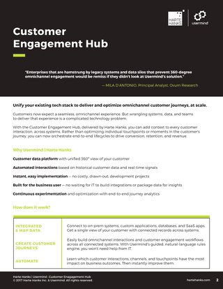 The Customer Engagement Hub