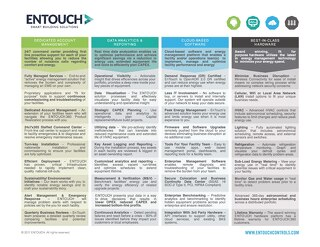 ENTOUCH.360 Benefits