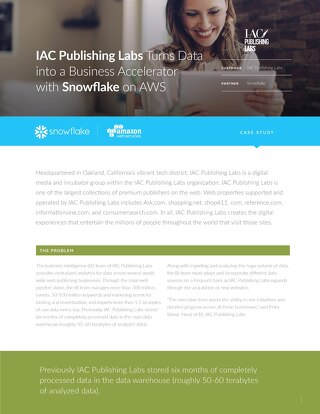 IAC Publishing Labs Case Study