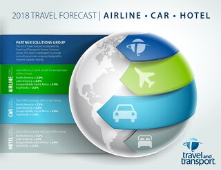 Travel and Transport's 2018 Travel Forecast