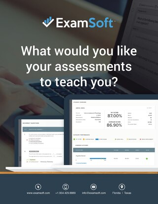 ExamSoft Reports