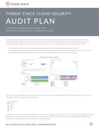 Threat Stack Audit Datasheet