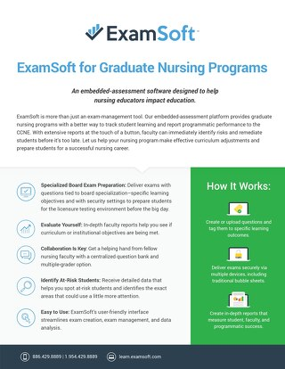 ExamSoft for Graduate Nursing Programs