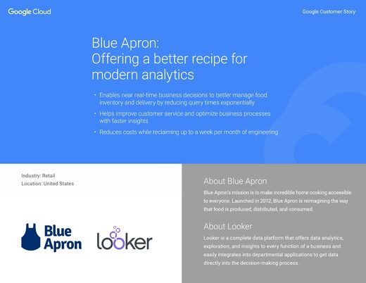 Blue Apron: Offering a better recipe for modern analytics