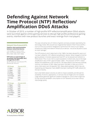 Defending Against Network  Time Protocol (NTP) Reflection/Amplification DDoS Attacks
