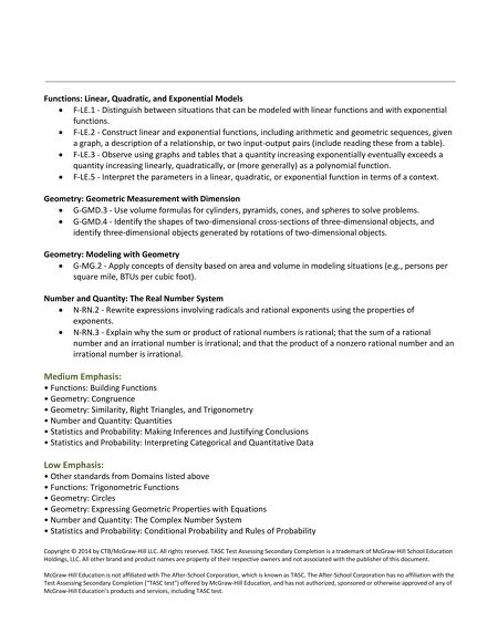 Tasc test blueprint fact sheet math malvernweather Image collections