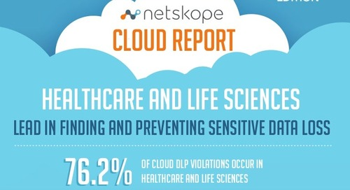 Autumn 2015 EMEA Netskope Cloud Report