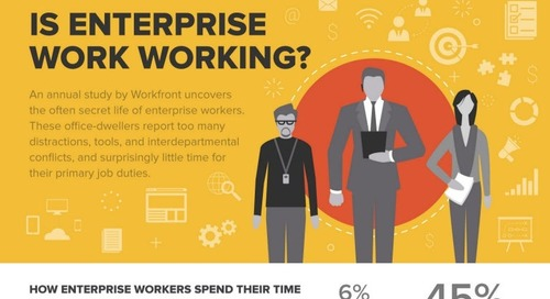 Infographic: The State of Enterprise Work
