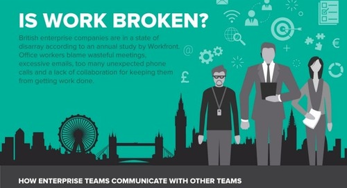 Infographic: State of UK Enterprise Work