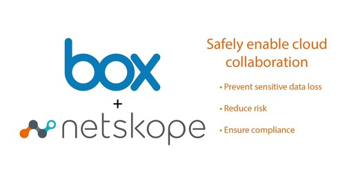 Netskope for Box - Product Demo