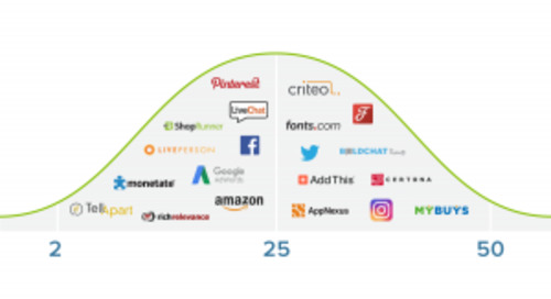 Blog: Don't Hold Back - The Case for 3rd Party eCommerce Applications