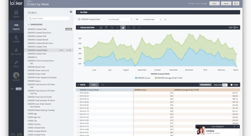 Is Looker the Right Business Intelligence Tool for My Company?