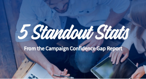 5 Standout Stats From the Campaign Confidence Gap Report