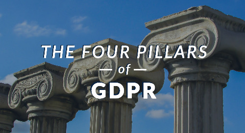 GDPR: A Hotelier's Guide, Part 3 – Four Pillars of GDPR
