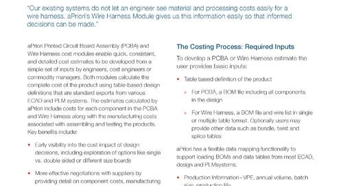 Electronics Cost Modules