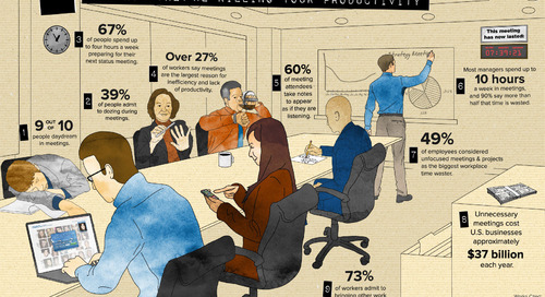 9 Reasons Meetings Suck and How They're Killing Your Productivity