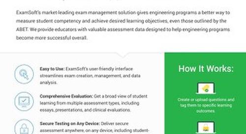 ExamSoft for Engineering Schools