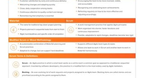 Agile Marketing Cheat Sheet