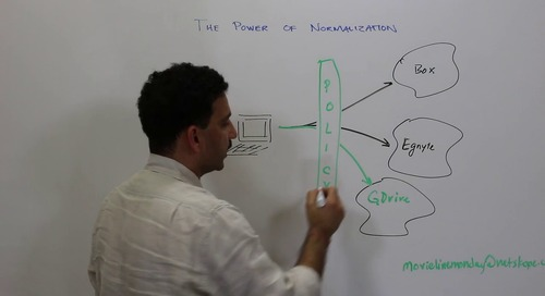 Movie Line Monday - The Power of Normalization in Cloud Security