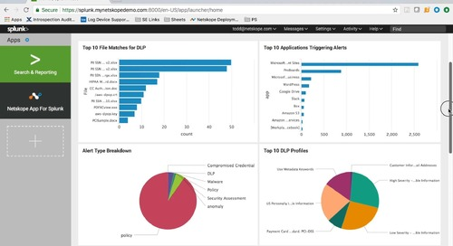 Demo - Splunk for Netskope