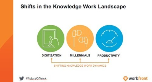 Engaging 5 Generations in the Future Workplace