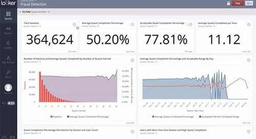 Looker + Google: Gaming Analytics