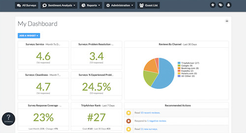 New Surveys KPI Widgets for Custom Dashboards