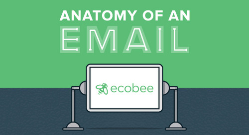 Anatomy of an Email: ecobee