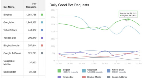 Look Who's Crawling Now: Distil Networks' Good Bot Report Shows Who's Crawling Your Site