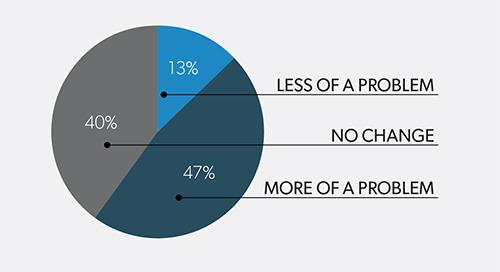 Digiday: Advertising Fraud & Digital Publishing [Infographic]