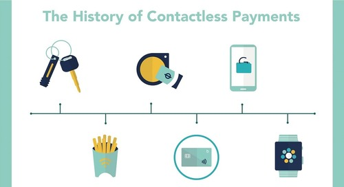 A 30-Second History Lesson in Contactless Payments [Infographic]