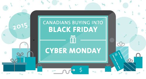 How Canadians spent on Black Friday and Cyber Monday [Infographic]
