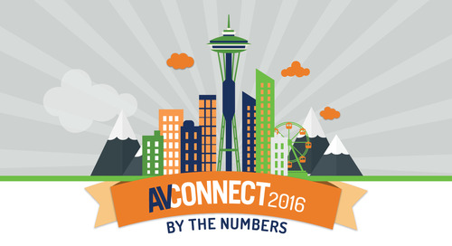 AVConnect 2016: By the Numbers