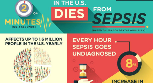 Sepsis Awareness Infographic