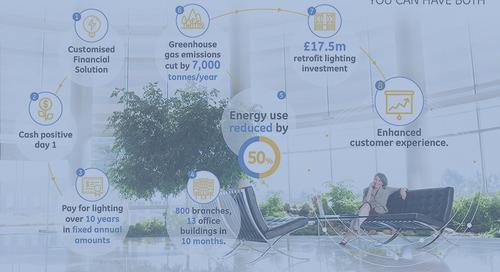 Planet or Profit - Santander UK chose both