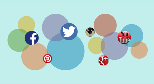 Know Your Guests: How to Optimize Your Social Profiles