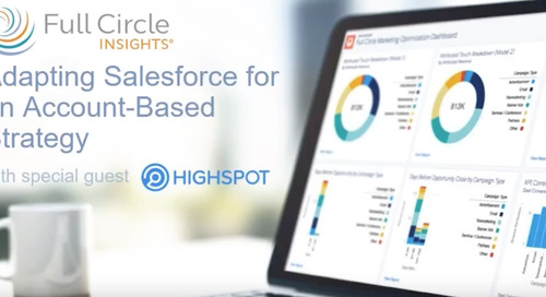 Adapting Salesforce for an Account Based Strategy by Full Circle Insights