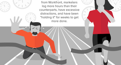 The State of Marketing Work Management 2015